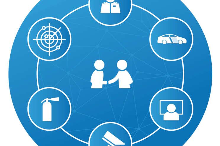 Solutions, bezpečnostní řešení Securitas. Kombinace služeb v jejichž centru je zákazník.