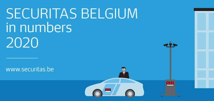 Securitas Belgium Infographics 2020